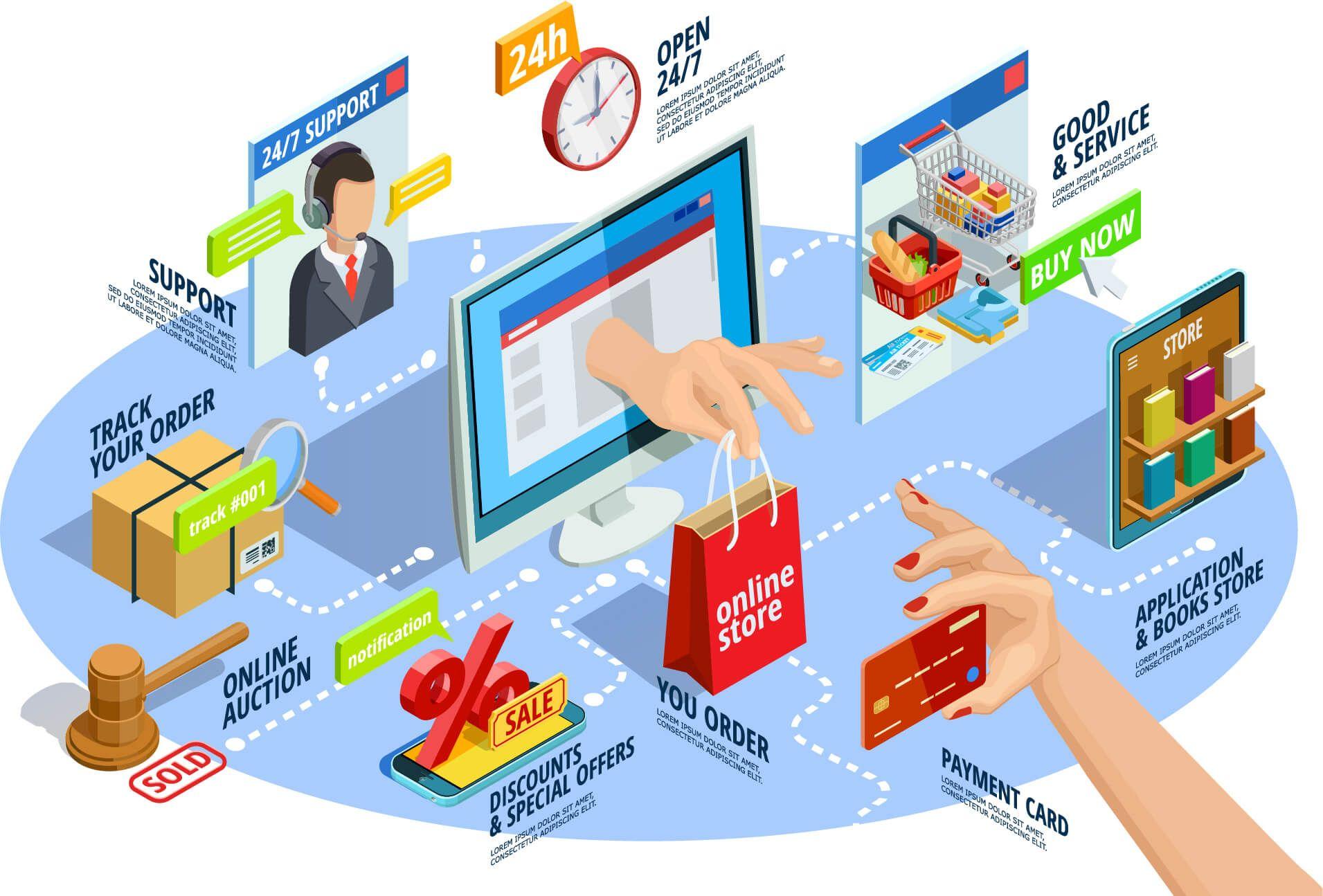طراحی سایت و اپلیکیشن با رابینت / رسانه چیکاو