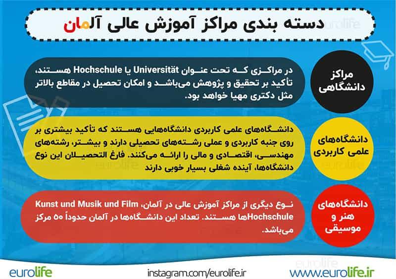 بهترین دانشگاه های آلمان - چیکاو