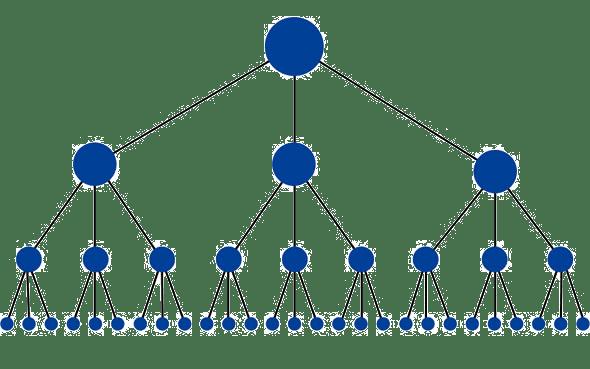 سئو داخلی چیست؟ مهمترین فاکتورهای سئو داخلی و تاثیر گذار در سایت - چیکاو