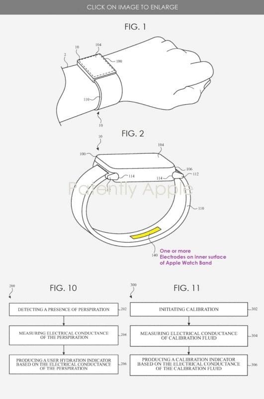 اپل در حال توسعه سنسور آب رسانی برای ساعت اپل است - چیکاو
