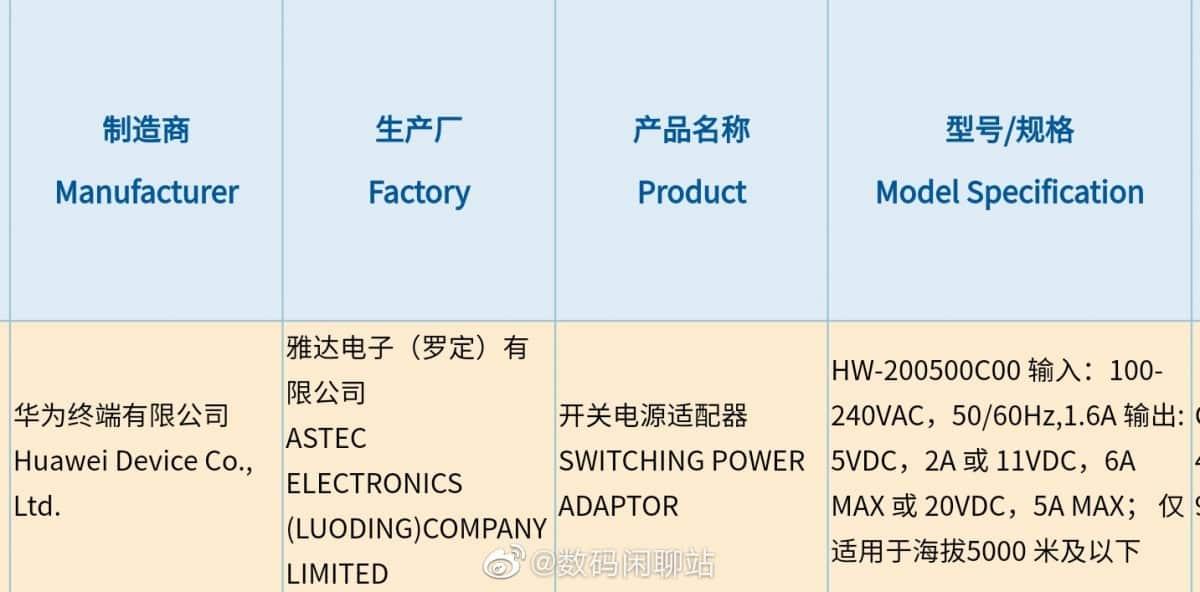 شارژر ۱۰۰ وات  Huawei (20V@5A) با کد مدل HW-200500C00 - چیکاو