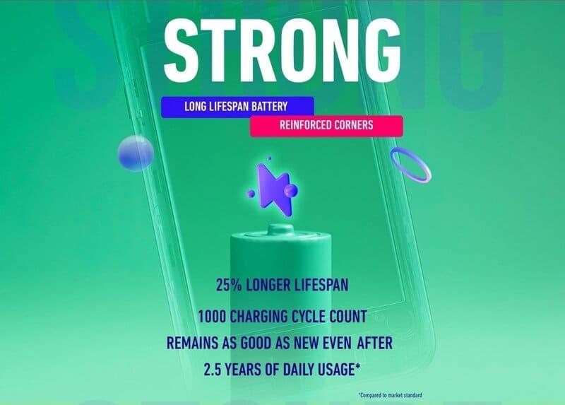 بهبود 25 درصدی طول عمر باتری گوشی C31 - چیکاو